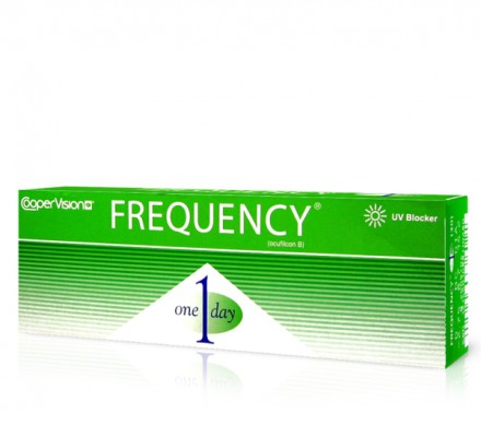 Frequency 1 Day